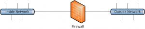 Generic Firewall